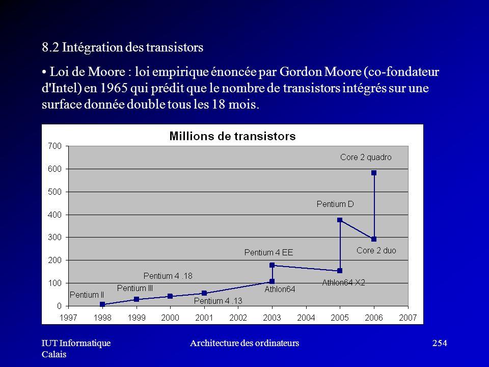 IUT Informatique Calais Architecture des ordinateurs254 8.2 Intégration des transistors Loi de Moore : loi empirique énoncée par Gordon Moore (co-fond