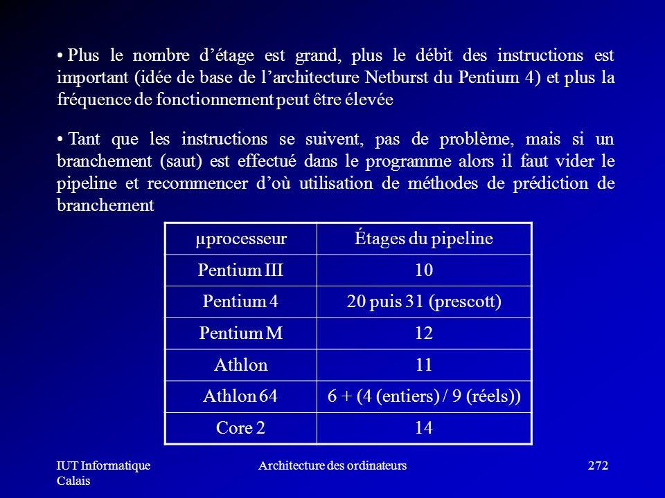 IUT Informatique Calais Architecture des ordinateurs272 Plus le nombre détage est grand, plus le débit des instructions est important (idée de base de