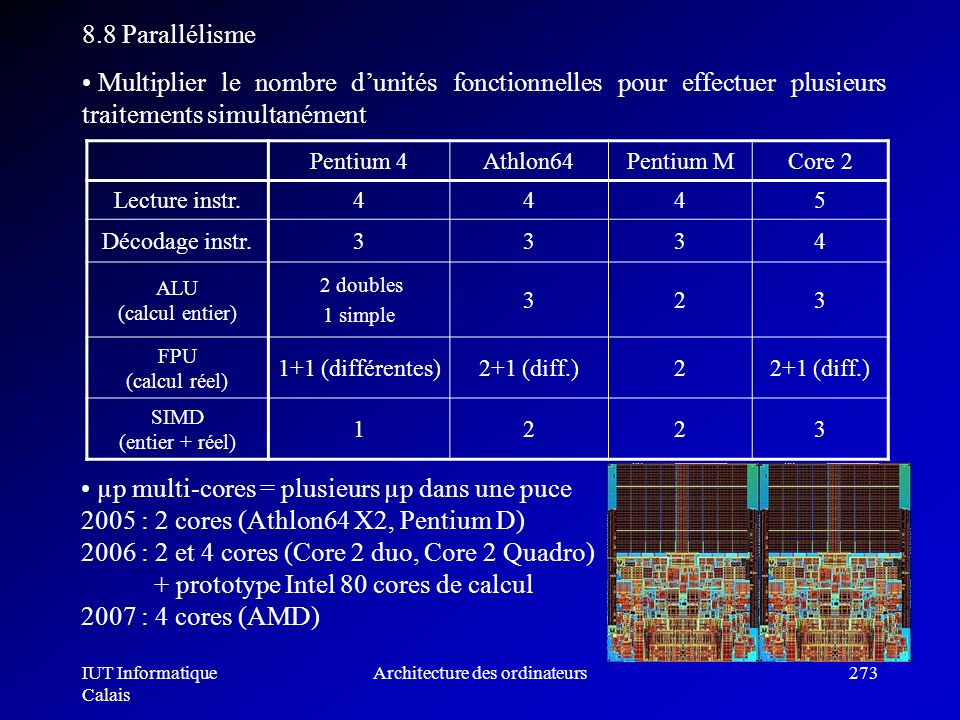 IUT Informatique Calais Architecture des ordinateurs273 8.8 Parallélisme Multiplier le nombre dunités fonctionnelles pour effectuer plusieurs traiteme