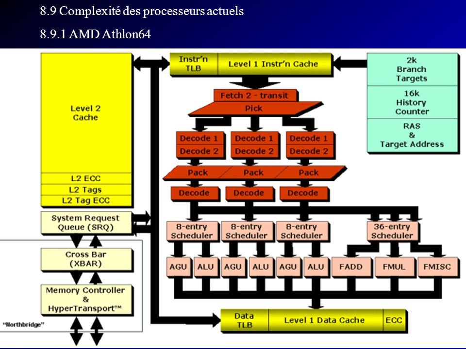 IUT Informatique Calais Architecture des ordinateurs274 8.9 Complexité des processeurs actuels 8.9.1 AMD Athlon64