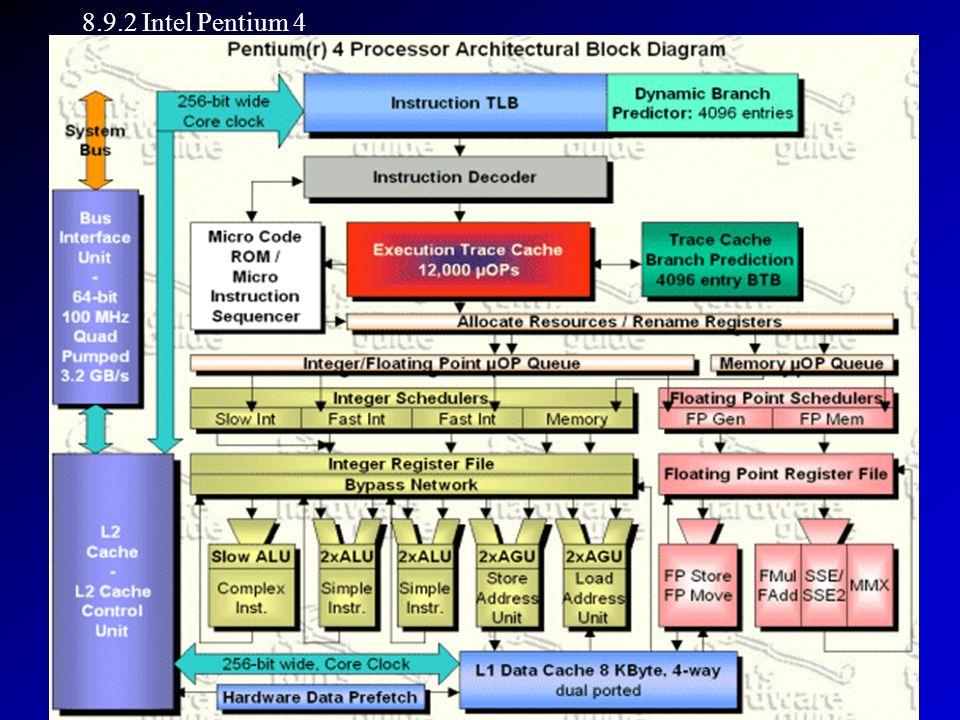 IUT Informatique Calais Architecture des ordinateurs275 8.9.2 Intel Pentium 4