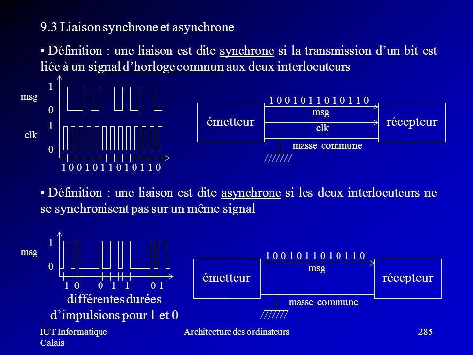 IUT Informatique Calais Architecture des ordinateurs285 9.3 Liaison synchrone et asynchrone Définition : une liaison est dite synchrone si la transmis