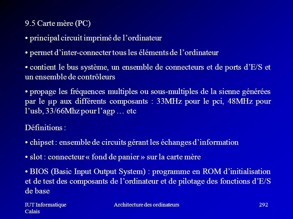 IUT Informatique Calais Architecture des ordinateurs292 9.5 Carte mère (PC) principal circuit imprimé de lordinateur permet dinter-connecter tous les