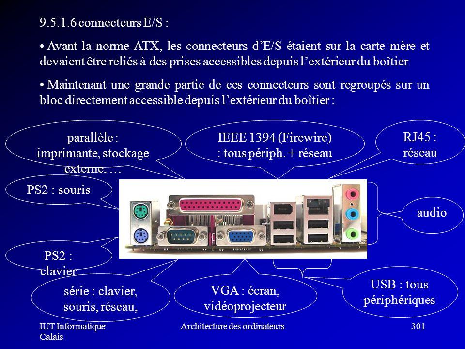 IUT Informatique Calais Architecture des ordinateurs301 9.5.1.6 connecteurs E/S : Avant la norme ATX, les connecteurs dE/S étaient sur la carte mère e
