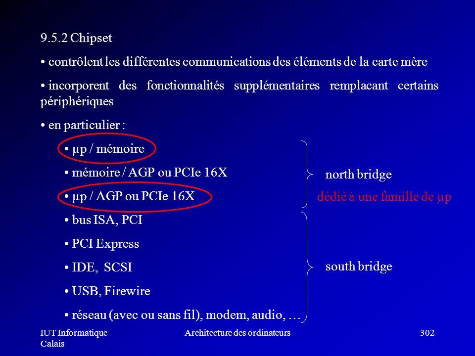 IUT Informatique Calais Architecture des ordinateurs302 9.5.2 Chipset contrôlent les différentes communications des éléments de la carte mère incorpor