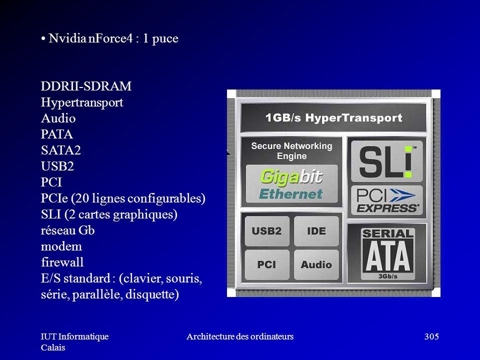 IUT Informatique Calais Architecture des ordinateurs305 Nvidia nForce4 : 1 puce DDRII-SDRAM Hypertransport Audio PATA SATA2 USB2 PCI PCIe (20 lignes c