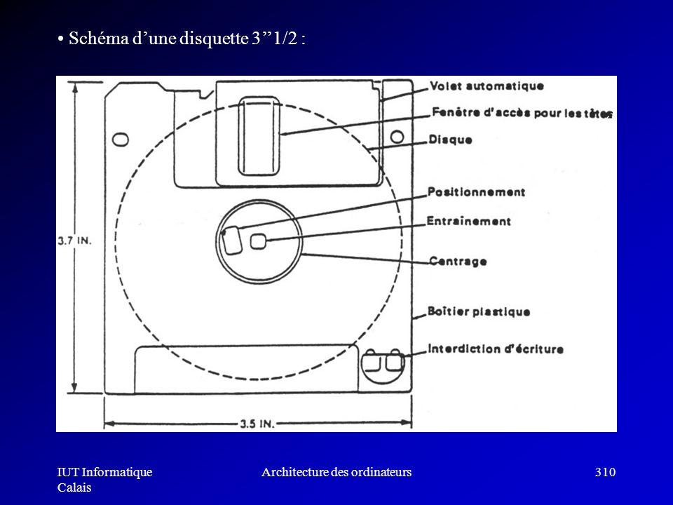 IUT Informatique Calais Architecture des ordinateurs310 Schéma dune disquette 31/2 :