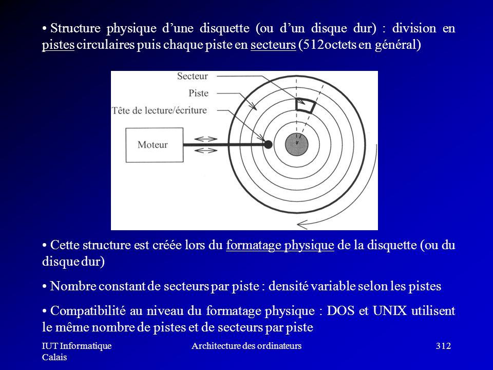 IUT Informatique Calais Architecture des ordinateurs312 Structure physique dune disquette (ou dun disque dur) : division en pistes circulaires puis ch