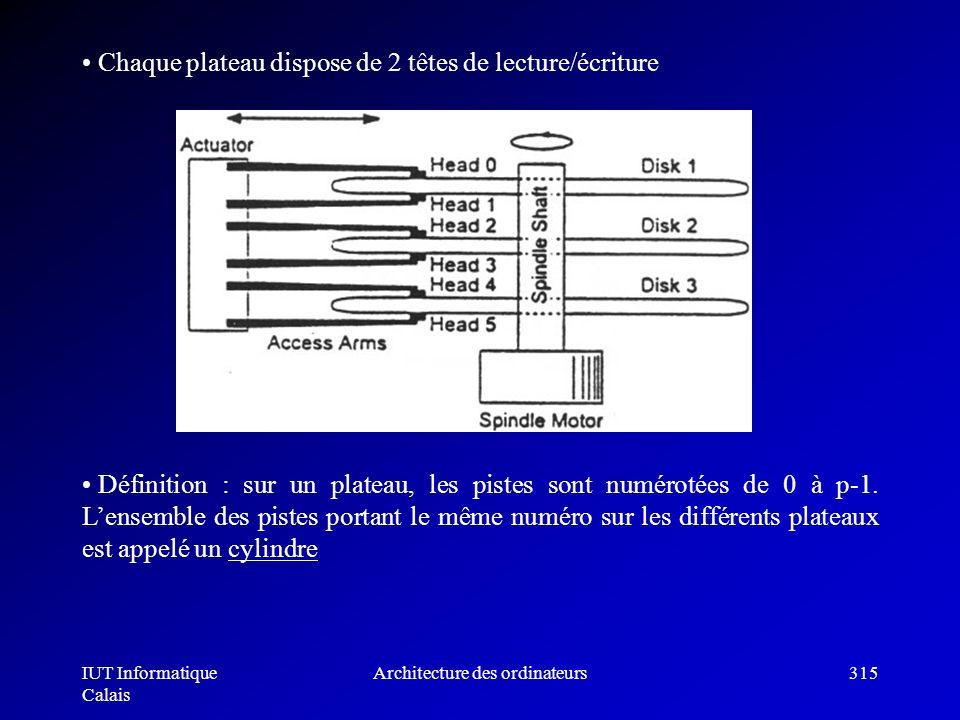 IUT Informatique Calais Architecture des ordinateurs315 Chaque plateau dispose de 2 têtes de lecture/écriture Définition : sur un plateau, les pistes