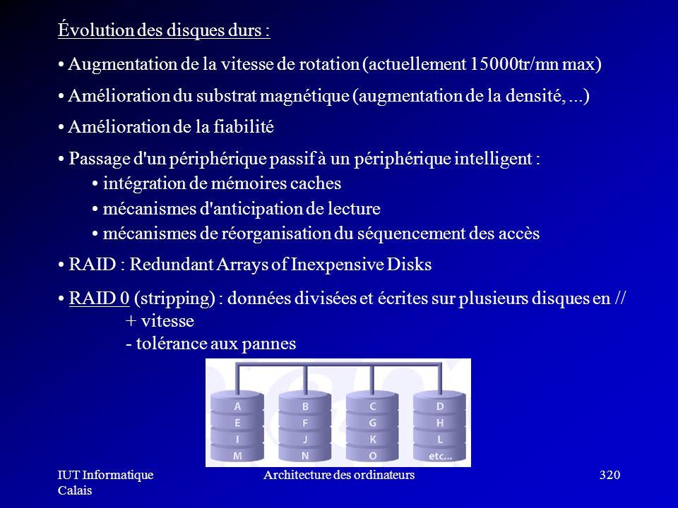 IUT Informatique Calais Architecture des ordinateurs320 Évolution des disques durs : Augmentation de la vitesse de rotation (actuellement 15000tr/mn m