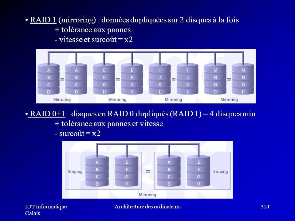 IUT Informatique Calais Architecture des ordinateurs321 RAID 1 (mirroring) : données dupliquées sur 2 disques à la fois + tolérance aux pannes - vites