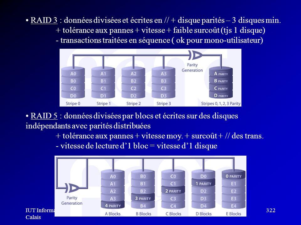 IUT Informatique Calais Architecture des ordinateurs322 RAID 3 : données divisées et écrites en // + disque parités – 3 disques min. + tolérance aux p