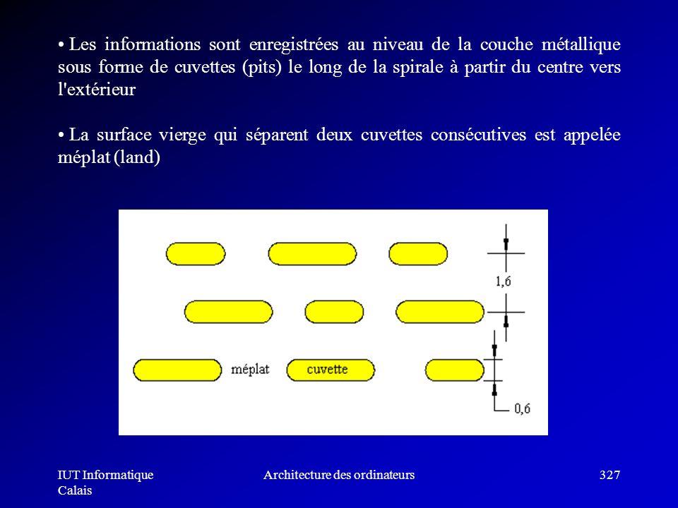 IUT Informatique Calais Architecture des ordinateurs327 Les informations sont enregistrées au niveau de la couche métallique sous forme de cuvettes (p