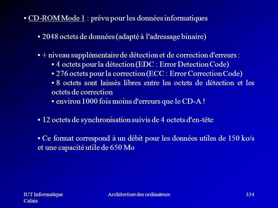 IUT Informatique Calais Architecture des ordinateurs334 CD-ROM Mode 1 : prévu pour les données informatiques 2048 octets de données (adapté à l'adress