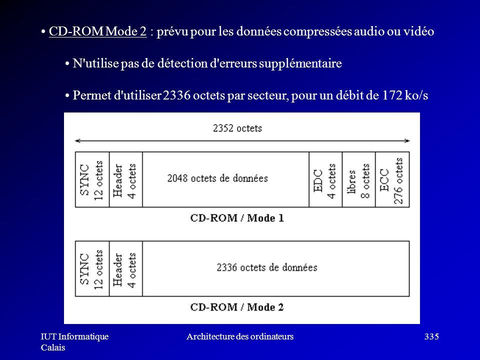 IUT Informatique Calais Architecture des ordinateurs335 CD-ROM Mode 2 : prévu pour les données compressées audio ou vidéo N'utilise pas de détection d