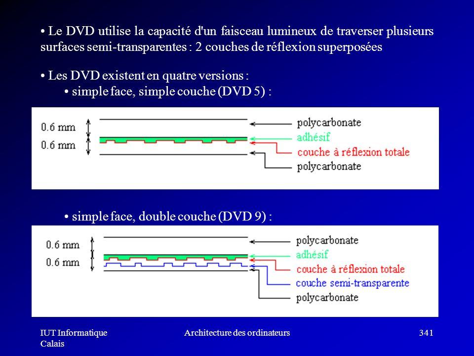IUT Informatique Calais Architecture des ordinateurs341 Le DVD utilise la capacité d'un faisceau lumineux de traverser plusieurs surfaces semi-transpa