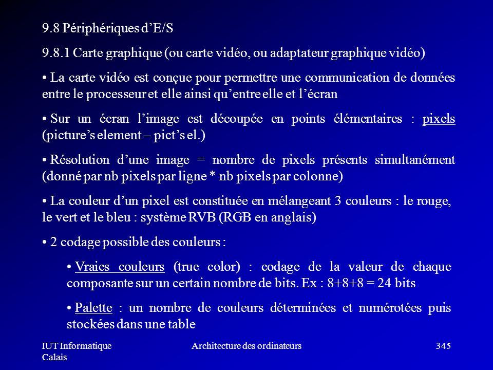 IUT Informatique Calais Architecture des ordinateurs345 9.8 Périphériques dE/S 9.8.1 Carte graphique (ou carte vidéo, ou adaptateur graphique vidéo) L