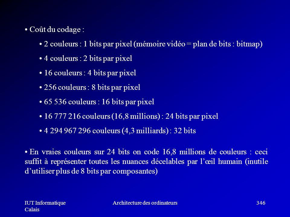 IUT Informatique Calais Architecture des ordinateurs346 Coût du codage : 2 couleurs : 1 bits par pixel (mémoire vidéo = plan de bits : bitmap) 4 coule