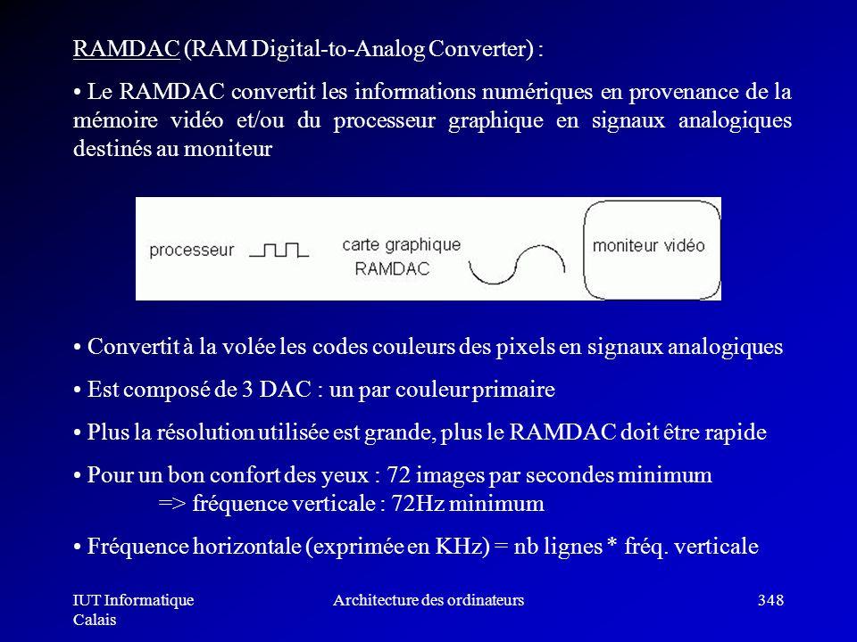 IUT Informatique Calais Architecture des ordinateurs348 RAMDAC (RAM Digital-to-Analog Converter) : Le RAMDAC convertit les informations numériques en