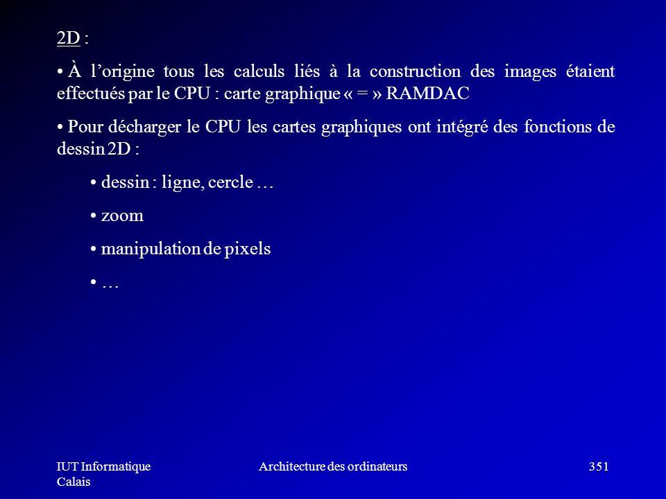 IUT Informatique Calais Architecture des ordinateurs351 2D : À lorigine tous les calculs liés à la construction des images étaient effectués par le CP