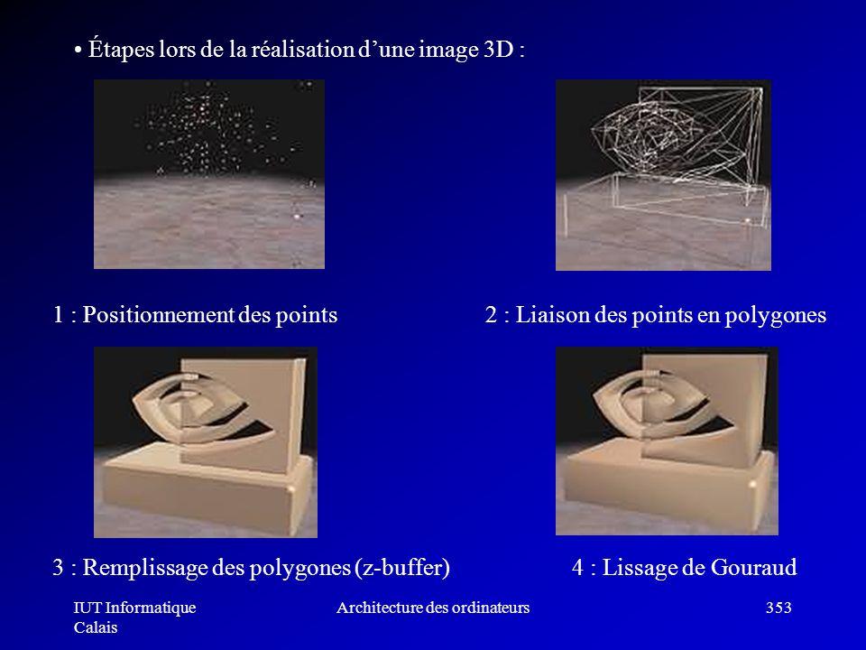 IUT Informatique Calais Architecture des ordinateurs353 Étapes lors de la réalisation dune image 3D : 1 : Positionnement des points2 : Liaison des poi