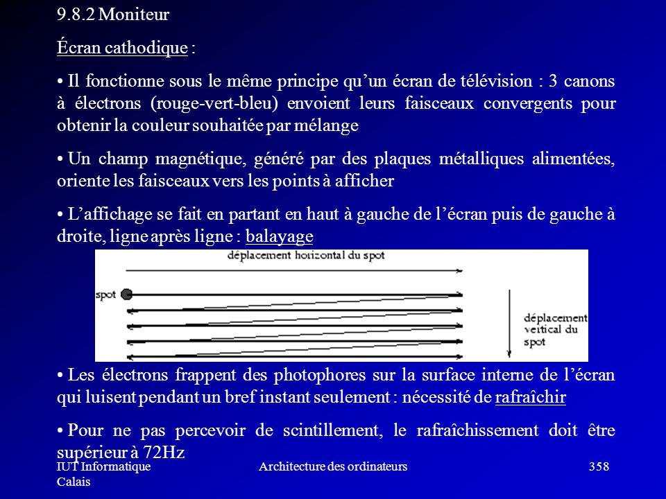 IUT Informatique Calais Architecture des ordinateurs358 9.8.2 Moniteur Écran cathodique : Il fonctionne sous le même principe quun écran de télévision
