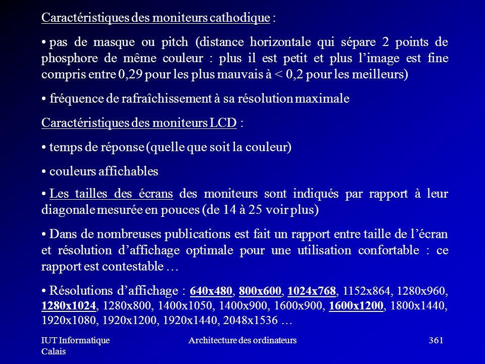 IUT Informatique Calais Architecture des ordinateurs361 Les tailles des écrans des moniteurs sont indiqués par rapport à leur diagonale mesurée en pou