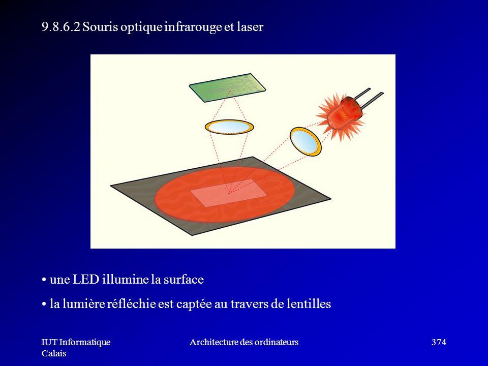 IUT Informatique Calais Architecture des ordinateurs374 9.8.6.2 Souris optique infrarouge et laser une LED illumine la surface la lumière réfléchie es