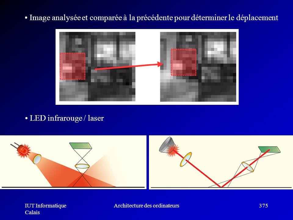 IUT Informatique Calais Architecture des ordinateurs375 LED infrarouge / laser Image analysée et comparée à la précédente pour déterminer le déplaceme