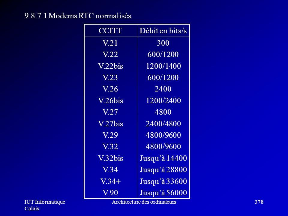 IUT Informatique Calais Architecture des ordinateurs378 300 600/1200 1200/1400 600/1200 2400 1200/2400 4800 2400/4800 4800/9600 Jusquà 14400 Jusquà 28