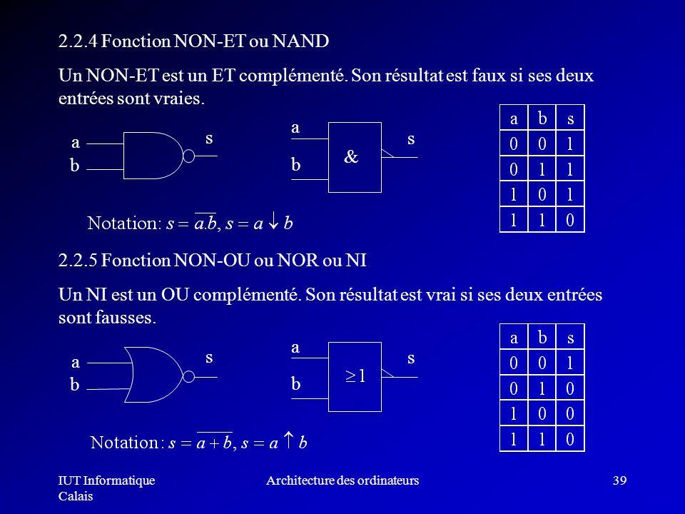 IUT Informatique Calais Architecture des ordinateurs39 2.2.4 Fonction NON-ET ou NAND Un NON-ET est un ET complémenté. Son résultat est faux si ses deu