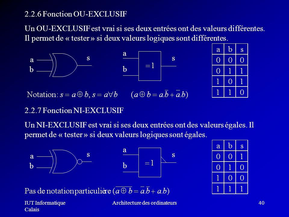 IUT Informatique Calais Architecture des ordinateurs40 2.2.6 Fonction OU-EXCLUSIF Un OU-EXCLUSIF est vrai si ses deux entrées ont des valeurs différen