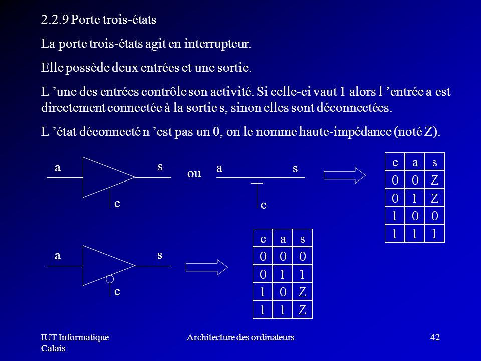 IUT Informatique Calais Architecture des ordinateurs42 2.2.9 Porte trois-états La porte trois-états agit en interrupteur. Elle possède deux entrées et