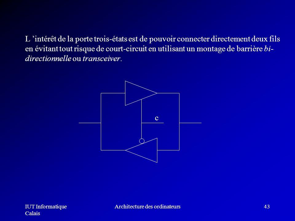 IUT Informatique Calais Architecture des ordinateurs43 L intérêt de la porte trois-états est de pouvoir connecter directement deux fils en évitant tou