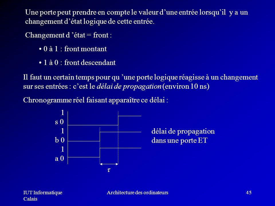 IUT Informatique Calais Architecture des ordinateurs45 Il faut un certain temps pour qu une porte logique réagisse à un changement sur ses entrées : c