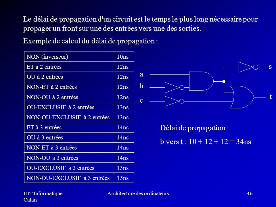 IUT Informatique Calais Architecture des ordinateurs46 Le délai de propagation d'un circuit est le temps le plus long nécessaire pour propager un fron