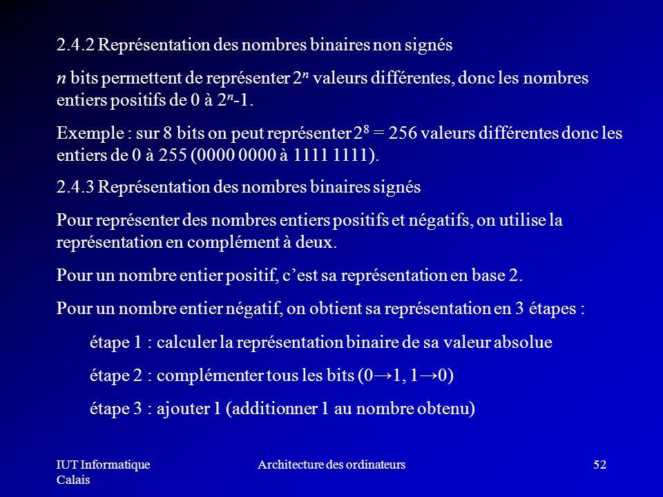 IUT Informatique Calais Architecture des ordinateurs52 2.4.2 Représentation des nombres binaires non signés n bits permettent de représenter 2 n valeu