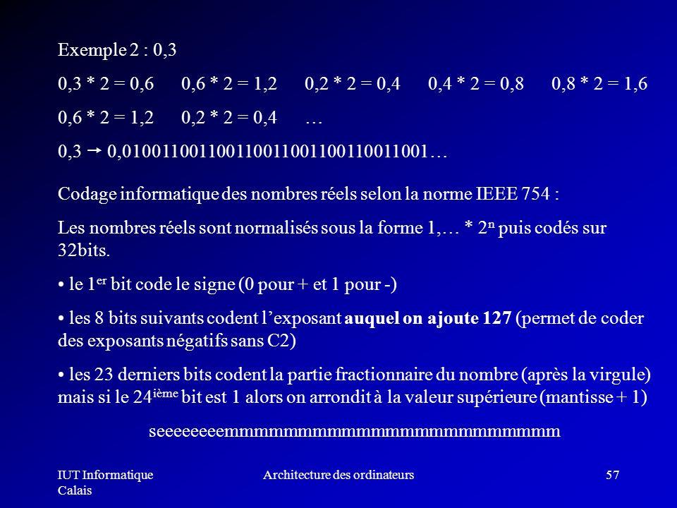 IUT Informatique Calais Architecture des ordinateurs57 Exemple 2 : 0,3 0,3 * 2 = 0,6 0,6 * 2 = 1,2 0,2 * 2 = 0,4 0,4 * 2 = 0,8 0,8 * 2 = 1,6 0,6 * 2 =