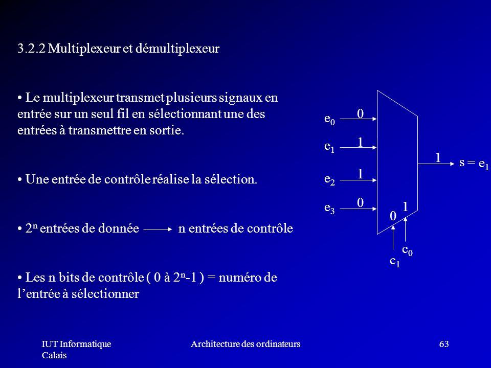 IUT Informatique Calais Architecture des ordinateurs63 3.2.2 Multiplexeur et démultiplexeur Le multiplexeur transmet plusieurs signaux en entrée sur u