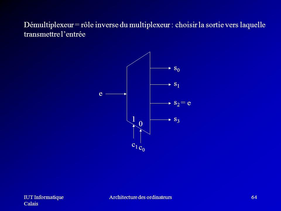 IUT Informatique Calais Architecture des ordinateurs64 Démultiplexeur = rôle inverse du multiplexeur : choisir la sortie vers laquelle transmettre len