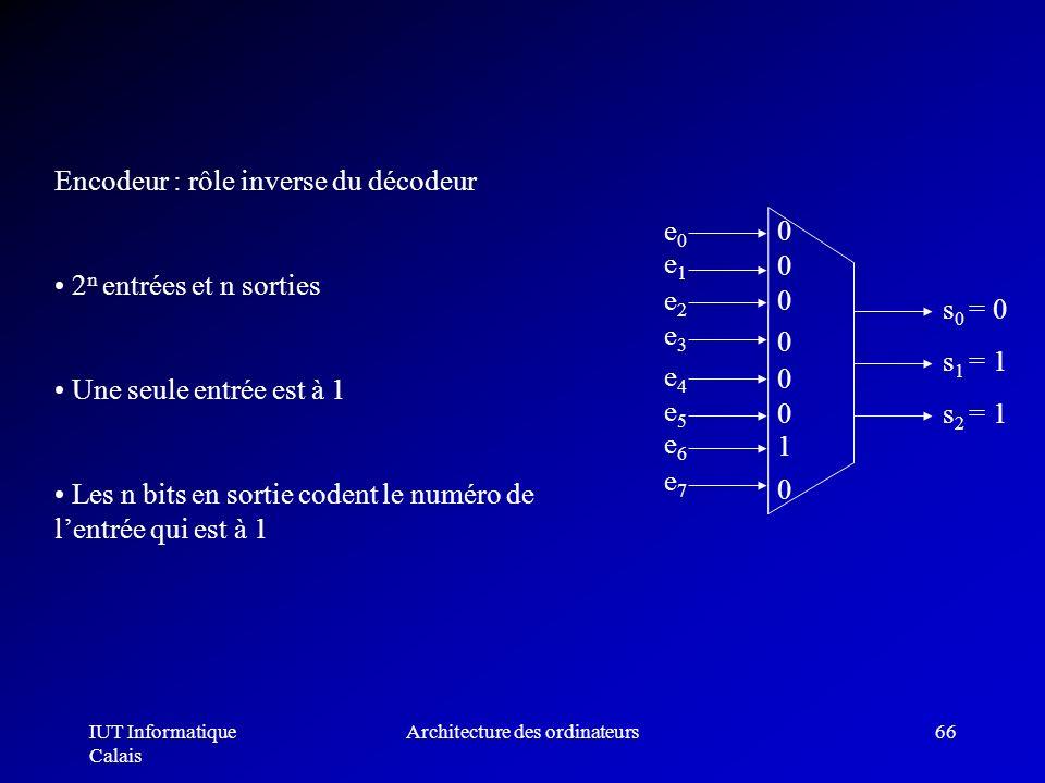 IUT Informatique Calais Architecture des ordinateurs66 Encodeur : rôle inverse du décodeur 2 n entrées et n sorties Une seule entrée est à 1 Les n bit