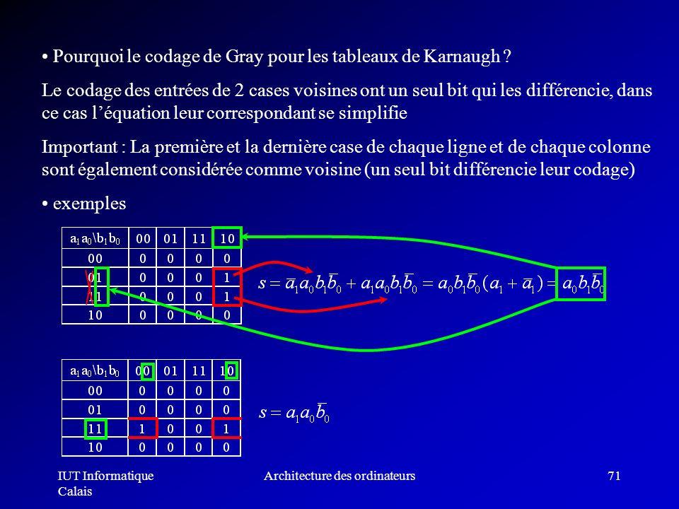IUT Informatique Calais Architecture des ordinateurs71 Pourquoi le codage de Gray pour les tableaux de Karnaugh ? Le codage des entrées de 2 cases voi
