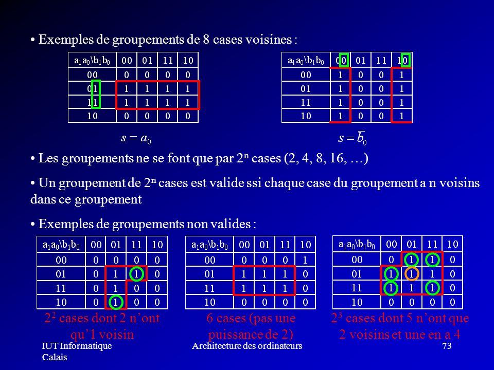 IUT Informatique Calais Architecture des ordinateurs73 Exemples de groupements de 8 cases voisines : Les groupements ne se font que par 2 n cases (2,