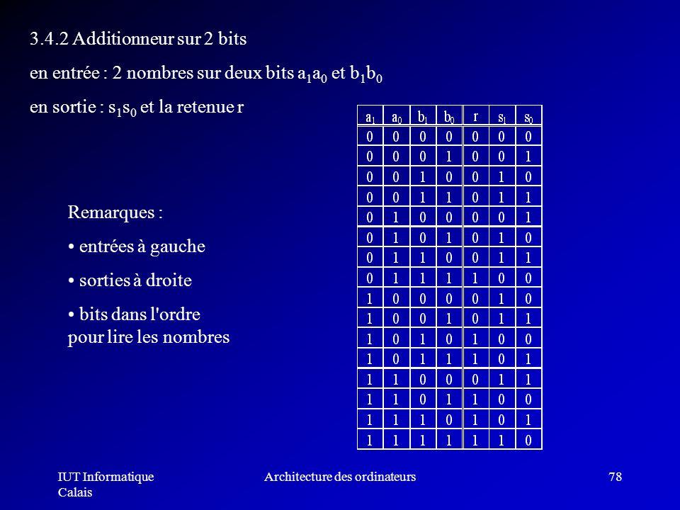 IUT Informatique Calais Architecture des ordinateurs78 3.4.2 Additionneur sur 2 bits en entrée : 2 nombres sur deux bits a 1 a 0 et b 1 b 0 en sortie