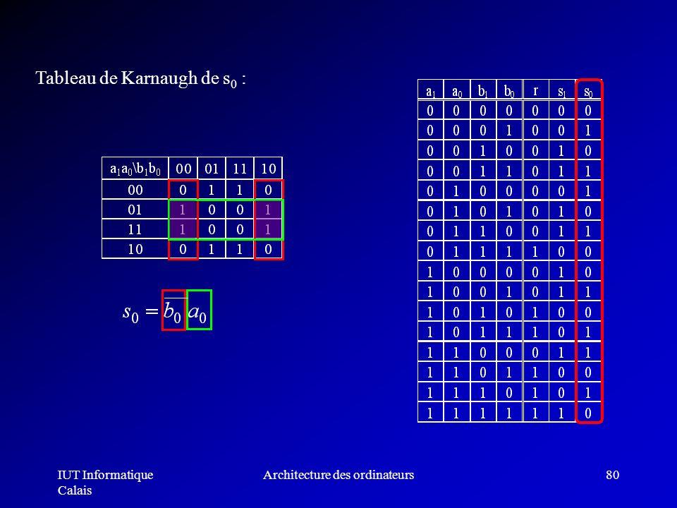 IUT Informatique Calais Architecture des ordinateurs80 Tableau de Karnaugh de s 0 :