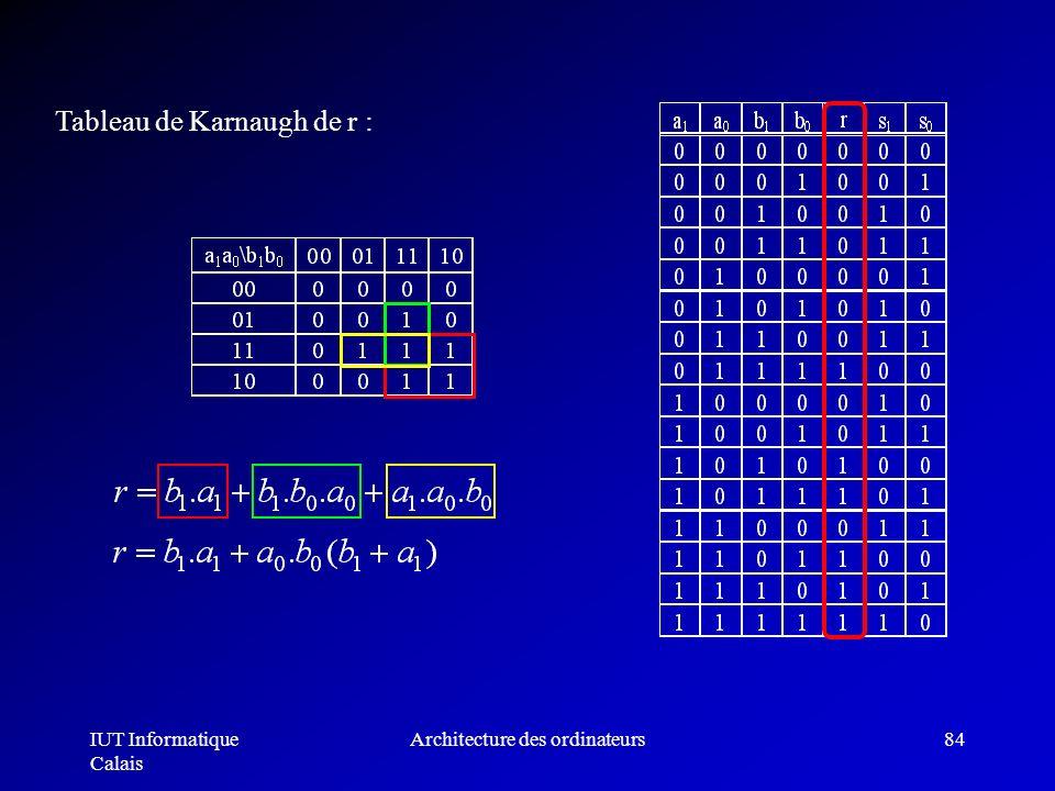 IUT Informatique Calais Architecture des ordinateurs84 Tableau de Karnaugh de r :