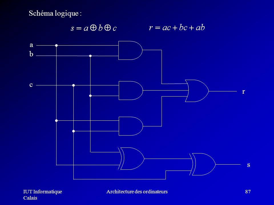 IUT Informatique Calais Architecture des ordinateurs87 b a s r c Schéma logique :