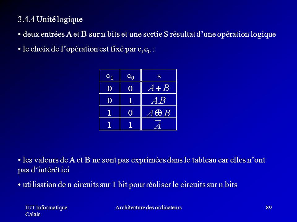 IUT Informatique Calais Architecture des ordinateurs89 3.4.4 Unité logique deux entrées A et B sur n bits et une sortie S résultat dune opération logi