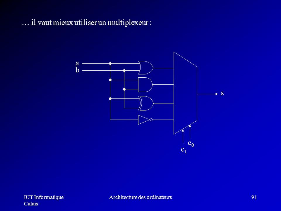 IUT Informatique Calais Architecture des ordinateurs91 … il vaut mieux utiliser un multiplexeur : s c1c1 c0c0 a b