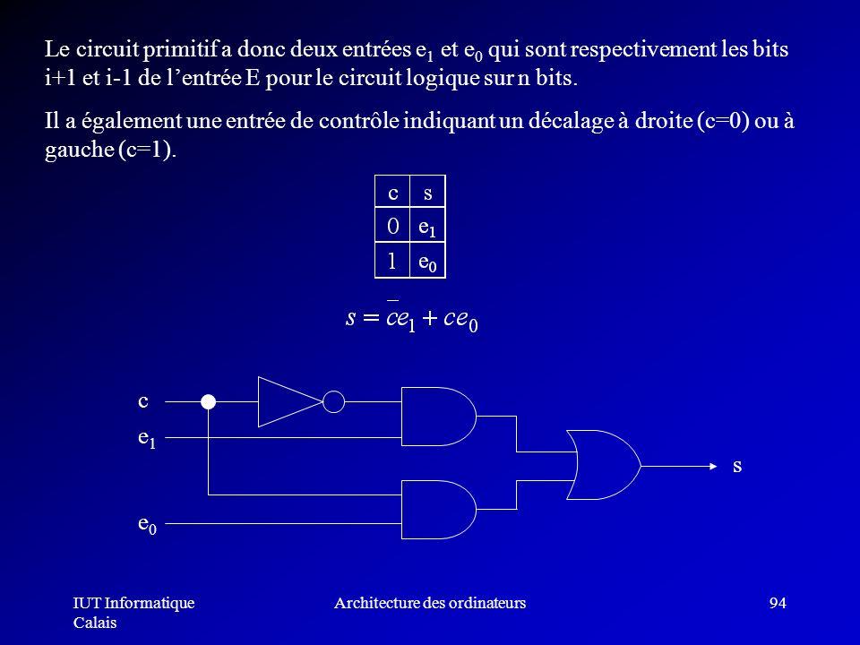 IUT Informatique Calais Architecture des ordinateurs94 Le circuit primitif a donc deux entrées e 1 et e 0 qui sont respectivement les bits i+1 et i-1